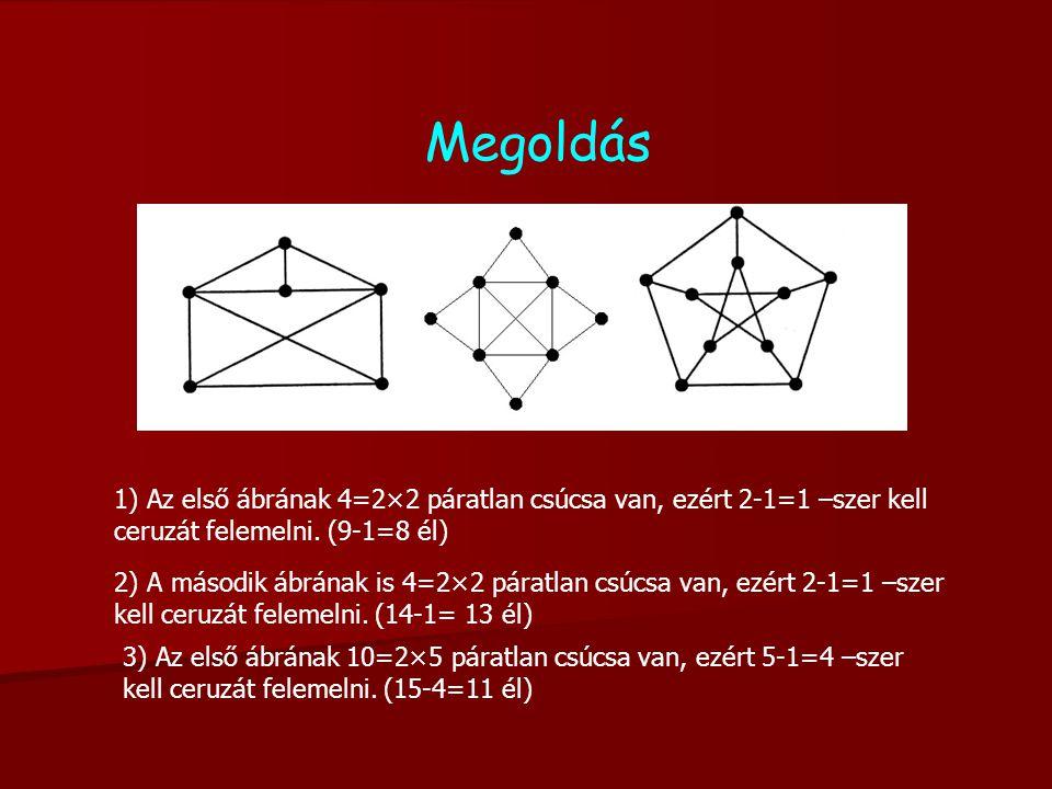 Megoldás 1) Az első ábrának 4=2×2 páratlan csúcsa van, ezért 2-1=1 –szer kell ceruzát felemelni.