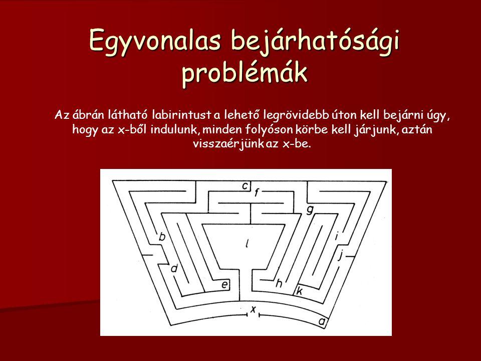 Egyvonalas bejárhatósági problémák Az ábrán látható labirintust a lehető legrövidebb úton kell bejárni úgy, hogy az x-ből indulunk, minden folyóson körbe kell járjunk, aztán visszaérjünk az x-be.