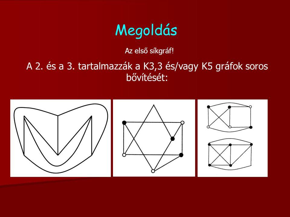 Megoldás A 2. és a 3. tartalmazzák a K3,3 és/vagy K5 gráfok soros bővítését: Az első síkgráf!