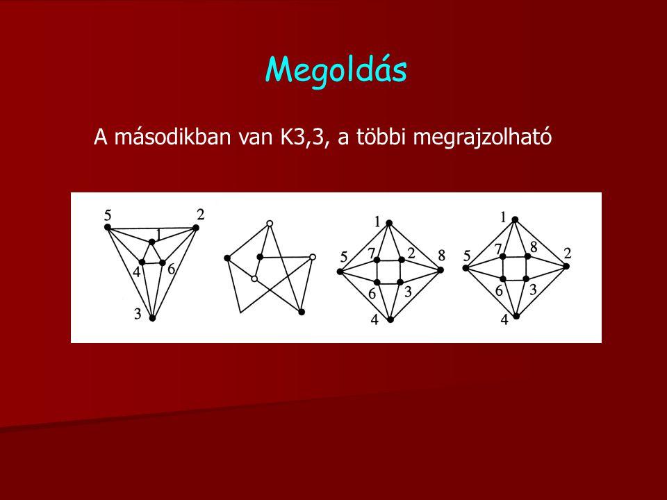 Megoldás A másodikban van K3,3, a többi megrajzolható
