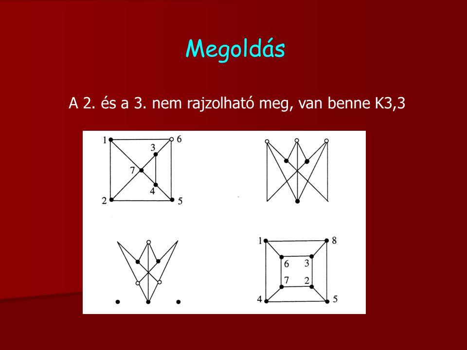Megoldás A 2. és a 3. nem rajzolható meg, van benne K3,3