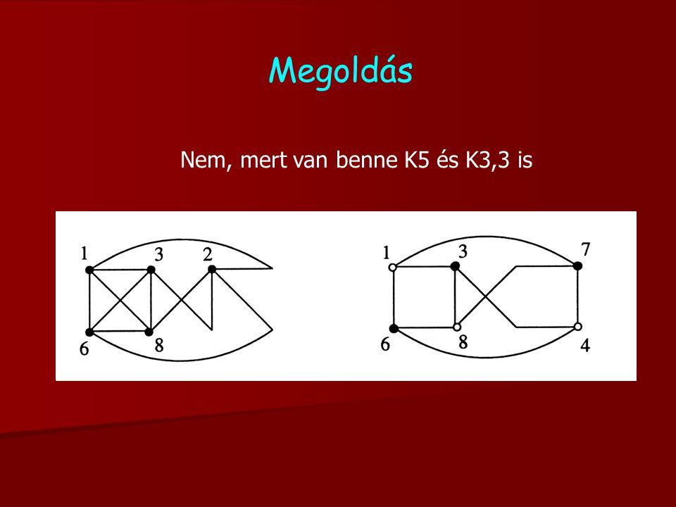 Megoldás Nem, mert van benne K5 és K3,3 is