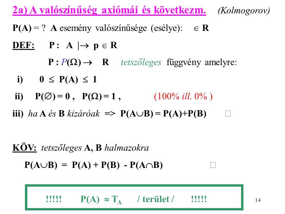 14 2a) A valószínűség axiómái és következm. (Kolmogorov) P(A) = ? A esemény valószínűsége (esélye):  R DEF: P : A  p  R P : P(  )  R tetszőleges