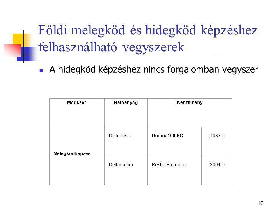10 Földi melegköd és hidegköd képzéshez felhasználható vegyszerek  A hidegköd képzéshez nincs forgalomban vegyszer MódszerHatóanyag Készítmény Melegködképzés DiklórfoszUnitox 100 SC(1983 -) DeltametrinReslin Premium(2004 -)