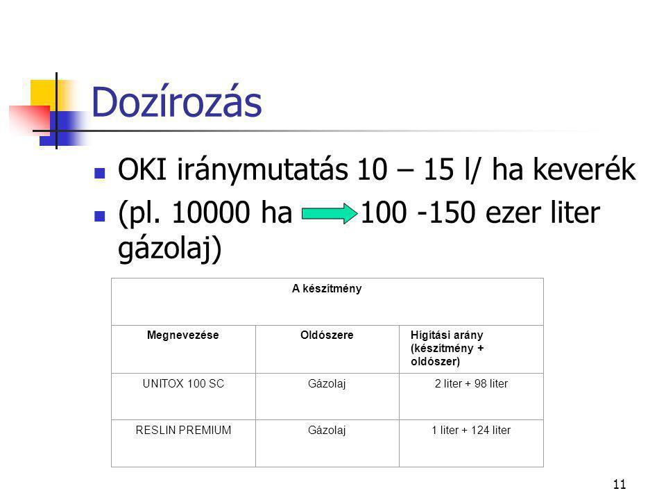 11 Dozírozás  OKI iránymutatás 10 – 15 l/ ha keverék  (pl.