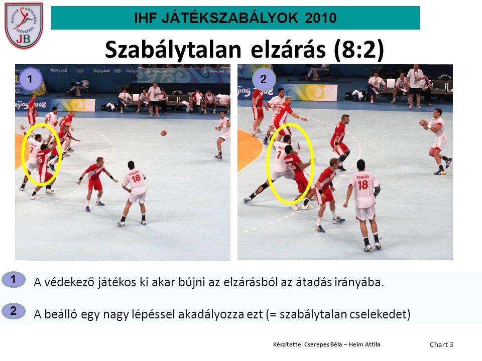 Készítette: Cserepes Béla – Heim Attila Chart 3 12 A védekező játékos ki akar bújni az elzárásból az átadás irányába. A beálló egy nagy lépéssel akadá