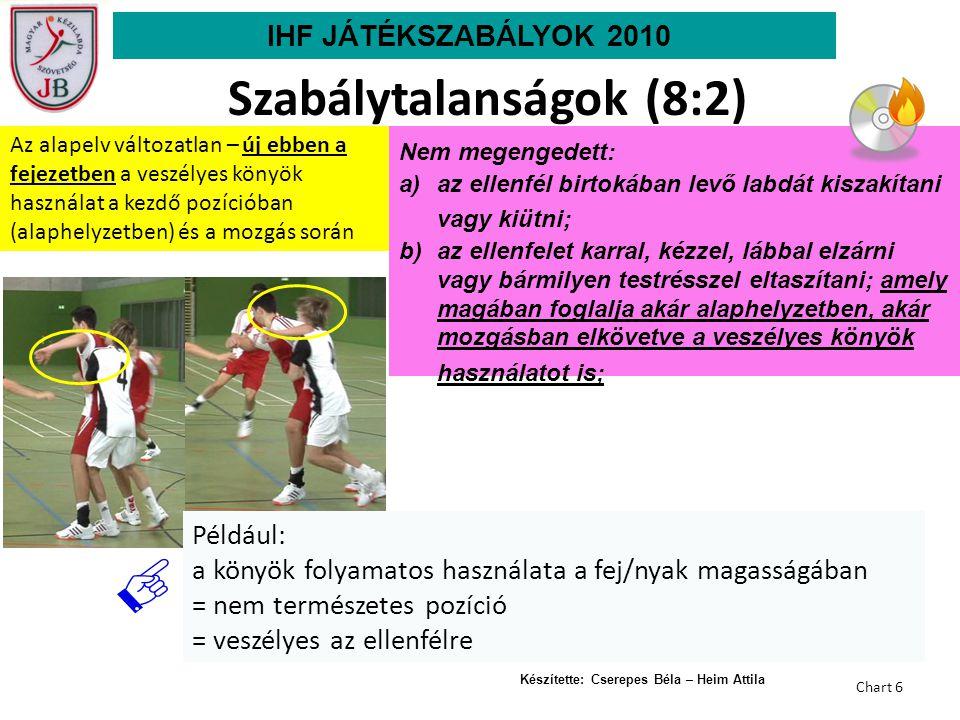 Készítette: Cserepes Béla – Heim Attila Chart 6 Szabálytalanságok (8:2) Nem megengedett: a)az ellenfél birtokában levő labdát kiszakítani vagy kiütni; b)az ellenfelet karral, kézzel, lábbal elzárni vagy bármilyen testrésszel eltaszítani; amely magában foglalja akár alaphelyzetben, akár mozgásban elkövetve a veszélyes könyök használatot is; Az alapelv változatlan – új ebben a fejezetben a veszélyes könyök használat a kezdő pozícióban (alaphelyzetben) és a mozgás során Például: a könyök folyamatos használata a fej/nyak magasságában = nem természetes pozíció = veszélyes az ellenfélre IHF JÁTÉKSZABÁLYOK 2010