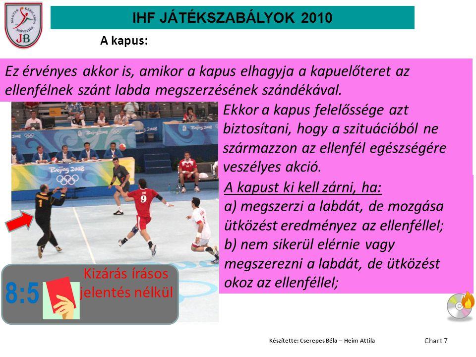 Készítette: Cserepes Béla – Heim Attila Chart 8 B 8:5 Kizárás írásos jelentés nélkül Ezekben az esetekben, ha játékvezetők arról is meggyőződtek, hogy a kapus szabálytalansága nélkül az ellenfél elérte volna a labdát, még 7 méteres dobást is kell ítélni.