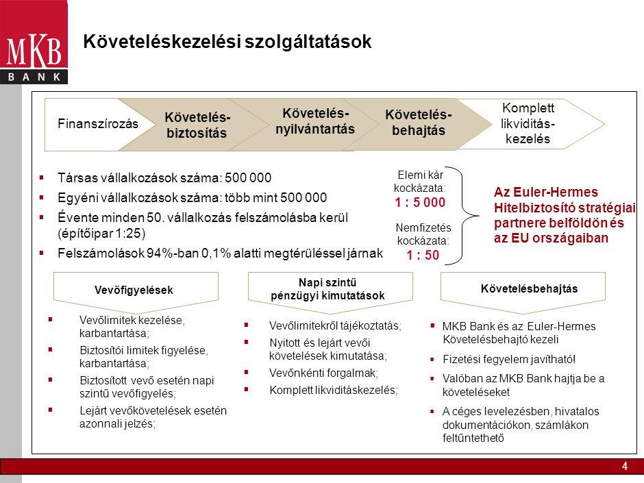 4 Követeléskezelési szolgáltatások Követelés- biztosítás Finanszírozás Követelés- nyilvántartás Komplett likviditás- kezelés Követelés- behajtás  Tár