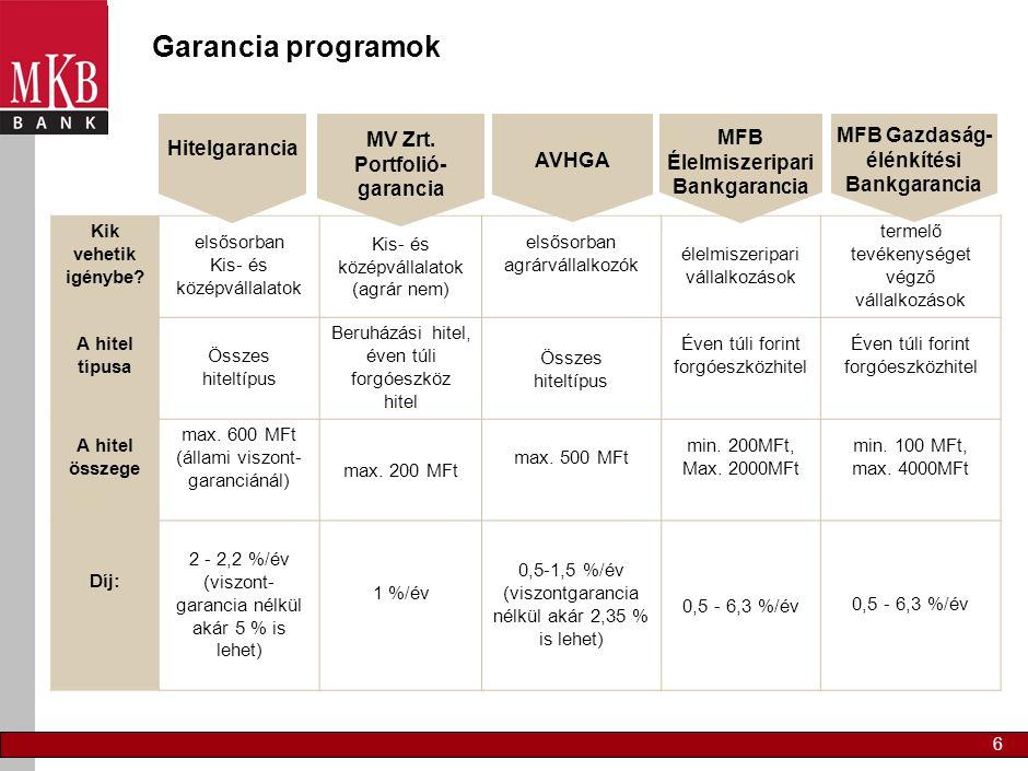 6 Garancia programok Kik vehetik igénybe? elsősorban Kis- és középvállalatok Kis- és középvállalatok (agrár nem) elsősorban agrárvállalkozók élelmisze