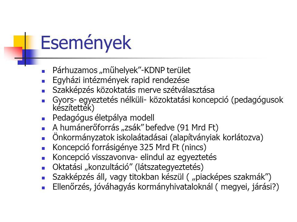 """Események  Párhuzamos """"műhelyek -KDNP terület  Egyházi intézmények rapid rendezése  Szakképzés közoktatás merve szétválasztása  Gyors- egyeztetés nélküli- közoktatási koncepció (pedagógusok készítették)  Pedagógus életpálya modell  A humánerőforrás """"zsák befedve (91 Mrd Ft)  Önkormányzatok iskolaátadásai (alapítványiak korlátozva)  Koncepció forrásigénye 325 Mrd Ft (nincs)  Koncepció visszavonva- elindul az egyeztetés  Oktatási """"konzultáció (látszategyeztetés)  Szakképzés áll, vagy titokban készül ( """"piacképes szakmák )  Ellenőrzés, jóváhagyás kormányhivataloknál ( megyei, járási?)"""