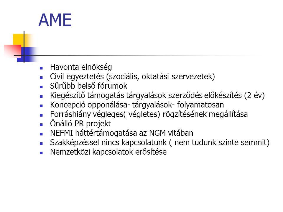 AME  Havonta elnökség  Civil egyeztetés (szociális, oktatási szervezetek)  Sűrűbb belső fórumok  Kiegészítő támogatás tárgyalások szerződés előkés