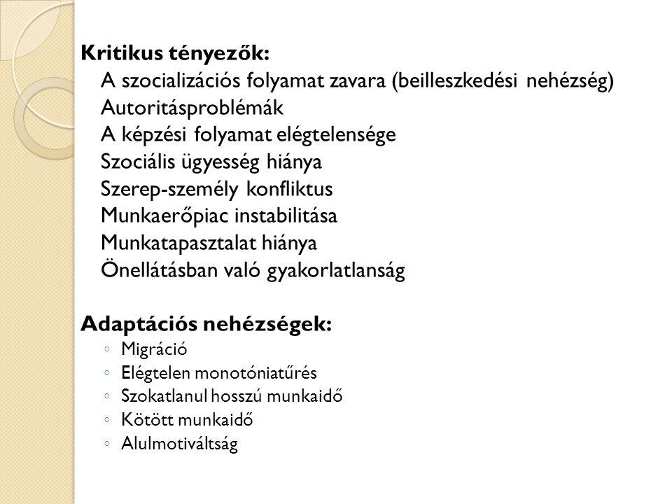 Kritikus tényezők: A szocializációs folyamat zavara (beilleszkedési nehézség) Autoritásproblémák A képzési folyamat elégtelensége Szociális ügyesség h
