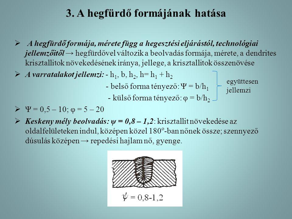 3. A hegfürdő formájának hatása  A hegfürdő formája, mérete függ a hegesztési eljárástól, technológiai jellemzőitől → hegfürdővel változik a beolvadá