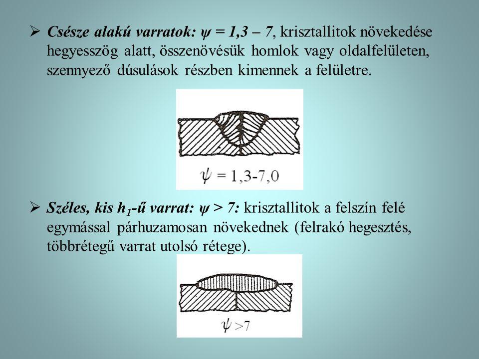  Csésze alakú varratok: ψ = 1,3 – 7, krisztallitok növekedése hegyesszög alatt, összenövésük homlok vagy oldalfelületen, szennyező dúsulások részben