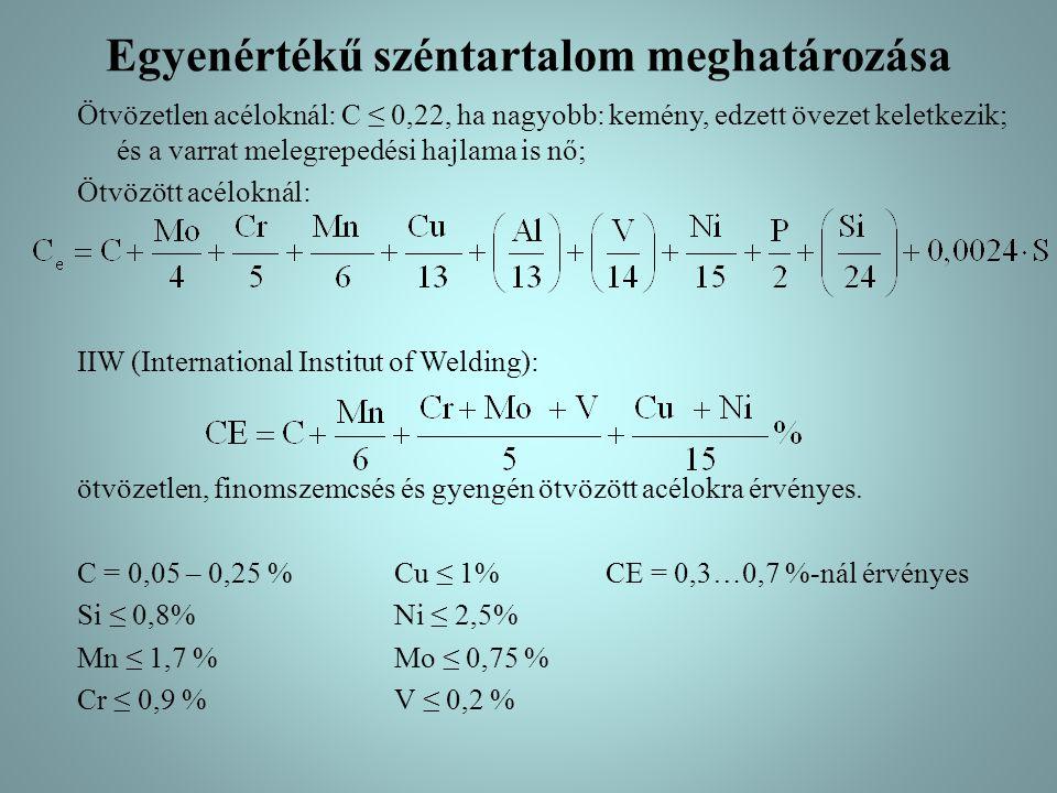 Egyenértékű széntartalom meghatározása Ötvözetlen acéloknál: C ≤ 0,22, ha nagyobb: kemény, edzett övezet keletkezik; és a varrat melegrepedési hajlama