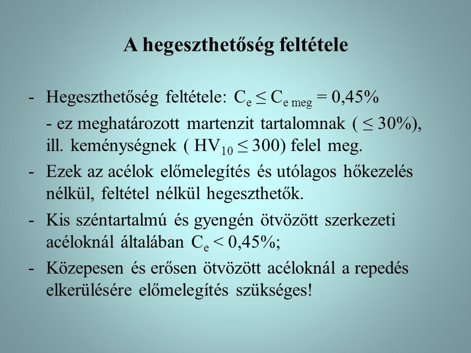 A hegeszthetőség feltétele -Hegeszthetőség feltétele: C e ≤ C e meg = 0,45% - ez meghatározott martenzit tartalomnak ( ≤ 30%), ill. keménységnek ( HV