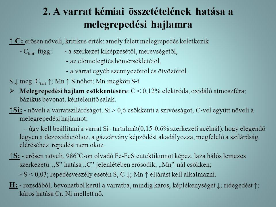 2. A varrat kémiai összetételének hatása a melegrepedési hajlamra ↑ C: erősen növeli, kritikus érték: amely felett melegrepedés keletkezik - C krit. f