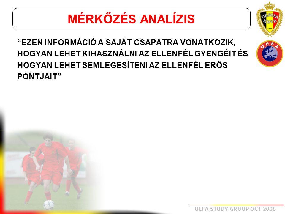 UEFA STUDY GROUP OCT 2008 EZEN INFORMÁCIÓ A SAJÁT CSAPATRA VONATKOZIK, HOGYAN LEHET KIHASZNÁLNI AZ ELLENFÉL GYENGÉIT ÉS HOGYAN LEHET SEMLEGESÍTENI AZ ELLENFÉL ERŐS PONTJAIT MÉRKŐZÉS ANALÍZIS