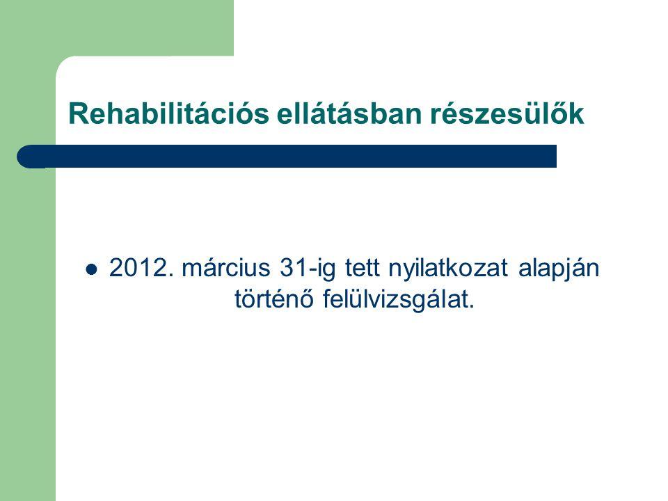 Rehabilitációs ellátásban részesülők  2012. március 31-ig tett nyilatkozat alapján történő felülvizsgálat.