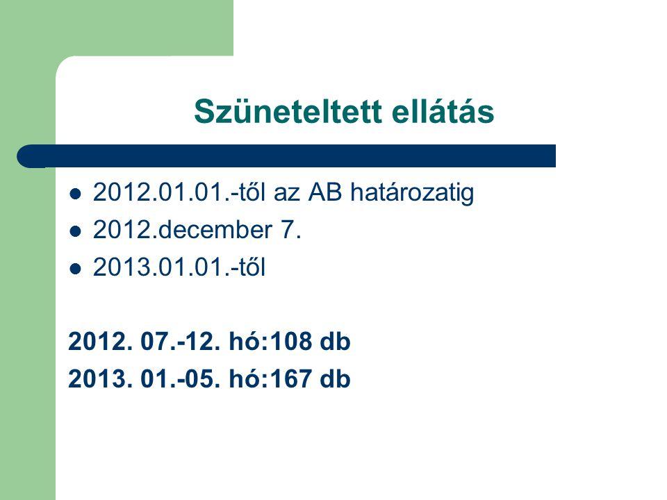 Szüneteltett ellátás  2012.01.01.-től az AB határozatig  2012.december 7.  2013.01.01.-től 2012. 07.-12. hó:108 db 2013. 01.-05. hó:167 db