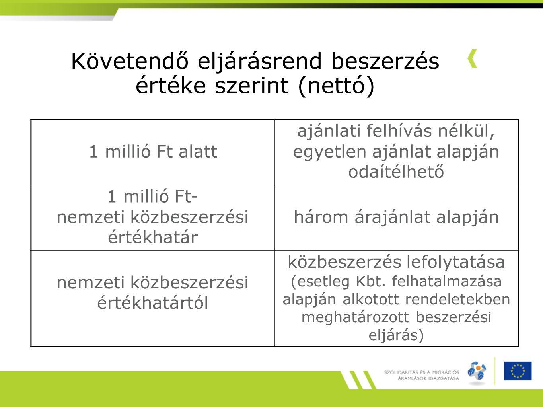 Követendő eljárásrend beszerzés értéke szerint (nettó) 1 millió Ft alatt ajánlati felhívás nélkül, egyetlen ajánlat alapján odaítélhető 1 millió Ft- n