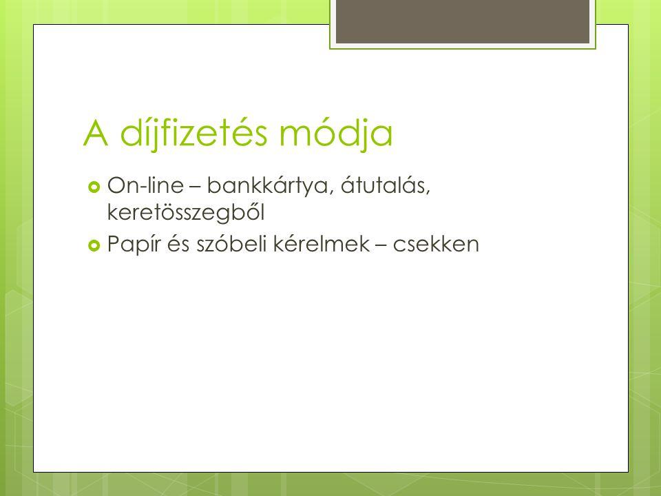 A díjfizetés módja  On-line – bankkártya, átutalás, keretösszegből  Papír és szóbeli kérelmek – csekken