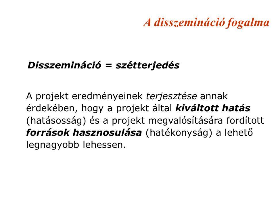 A disszemináció tartalma A disszemináció magába foglalja: •a projektek során megszületett termékek, szolgáltatások EREMÉNYEINEK bemutatását, •a projektmegvalósítás tapasztalatainak átadását (projektmenedzsment, együttműködés, problémák,…)