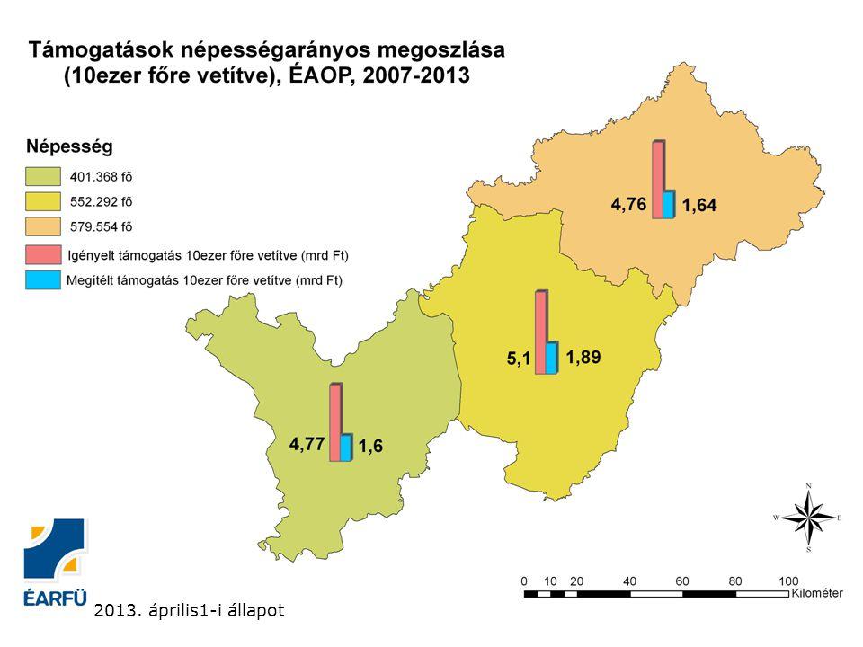 2013. április1-i állapot