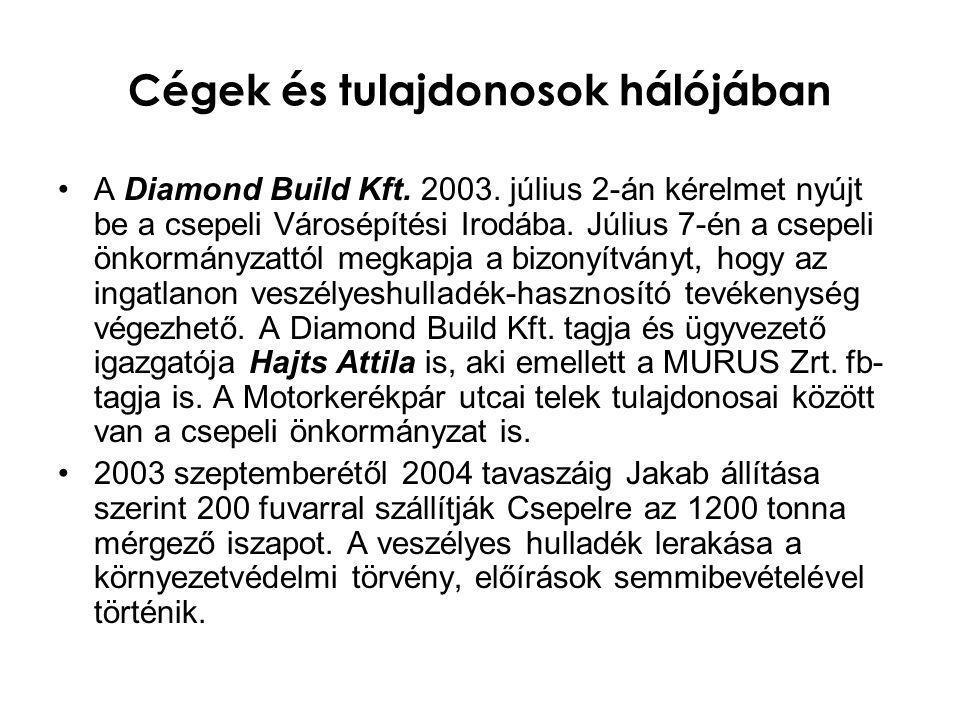 Cégek és tulajdonosok hálójában •A Diamond Build Kft. 2003. július 2-án kérelmet nyújt be a csepeli Városépítési Irodába. Július 7-én a csepeli önkorm