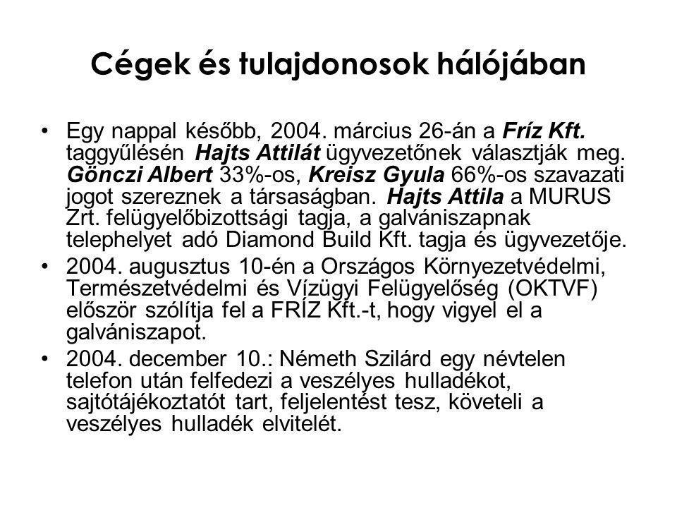 Cégek és tulajdonosok hálójában •Egy nappal később, 2004. március 26-án a Fríz Kft. taggyűlésén Hajts Attilát ügyvezetőnek választják meg. Gönczi Albe