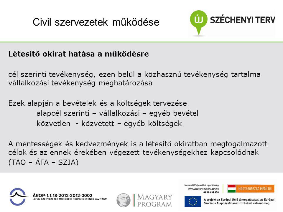 Civil szervezetek megújuló környezete Nagyon köszönöm a figyelmet.