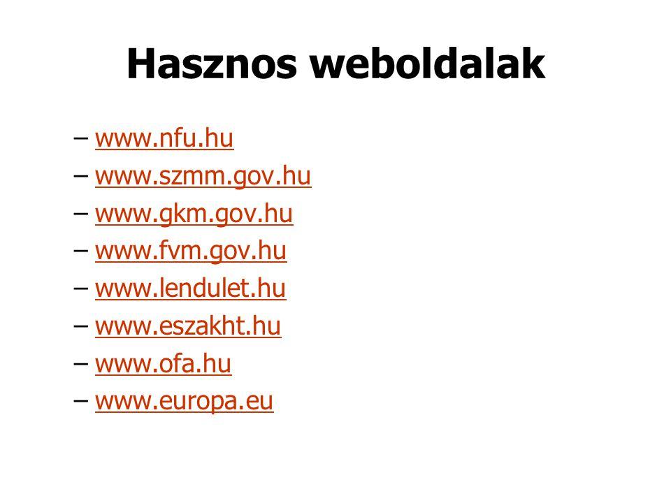 Hasznos weboldalak –w–www.nfu.hu –w–www.szmm.gov.hu –w–www.gkm.gov.hu –w–www.fvm.gov.hu –w–www.lendulet.hu –w–www.eszakht.hu –w–www.ofa.hu –w–www.euro