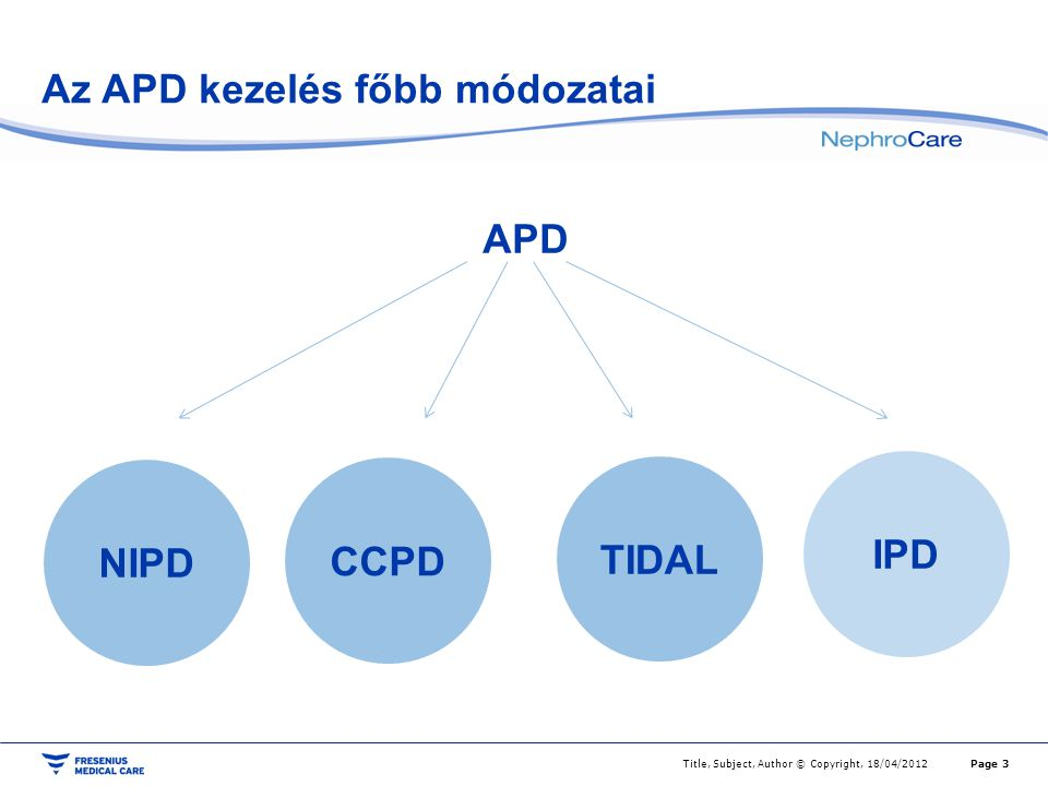 APD kezelés lehetőségei Page 4Title, Subject, Author © Copyright, 18/04/2012