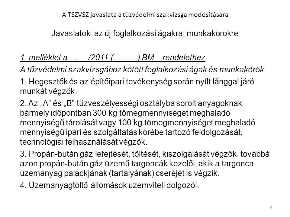 4 A TSZVSZ javaslata a tűzvédelmi szakvizsga módosítására Javaslatok az új foglalkozási ágakra, munkakörökre 1. melléklet a ……/2011.(………) BM rendeleth