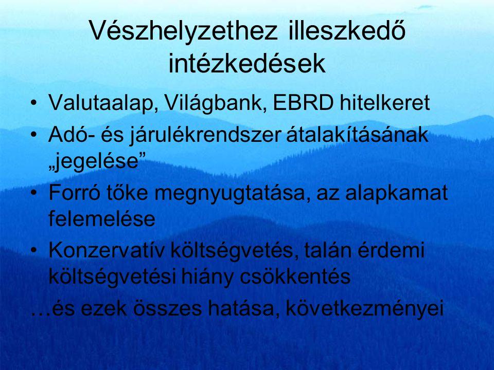 """""""A hitel híja szinte minden mozgást megakaszt"""" Széchenyi István •Magyarország - saját hazai megtakarítások híján - gyakorlatilag kizárólag a külföldi"""