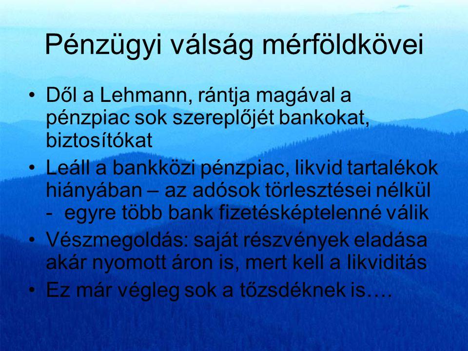 Pénzügyi válság mérföldkövei •Dől a Lehmann, rántja magával a pénzpiac sok szereplőjét bankokat, biztosítókat •Leáll a bankközi pénzpiac, likvid tartalékok hiányában – az adósok törlesztései nélkül - egyre több bank fizetésképtelenné válik •Vészmegoldás: saját részvények eladása akár nyomott áron is, mert kell a likviditás •Ez már végleg sok a tőzsdéknek is….