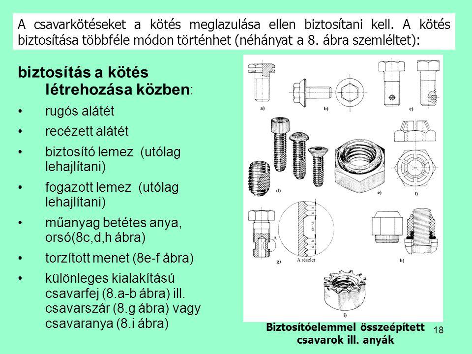 18 biztosítás a kötés létrehozása közben : •rugós alátét •recézett alátét •biztosító lemez (utólag lehajlítani) •fogazott lemez (utólag lehajlítani) •