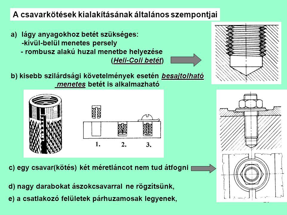 20 d) nagy darabokat ászokcsavarral ne rögzítsünk, e) a csatlakozó felületek párhuzamosak legyenek, A csavarkötések kialakításának általános szempontj