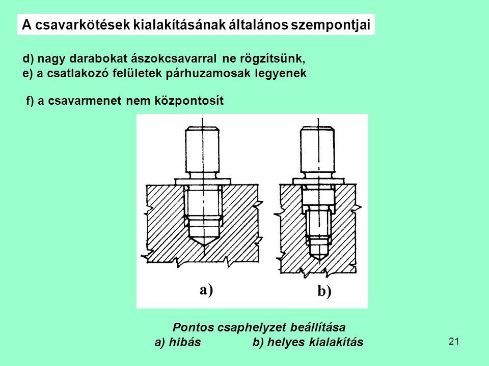 21 A csavarkötések kialakításának általános szempontjai d) nagy darabokat ászokcsavarral ne rögzítsünk, e) a csatlakozó felületek párhuzamosak legyene