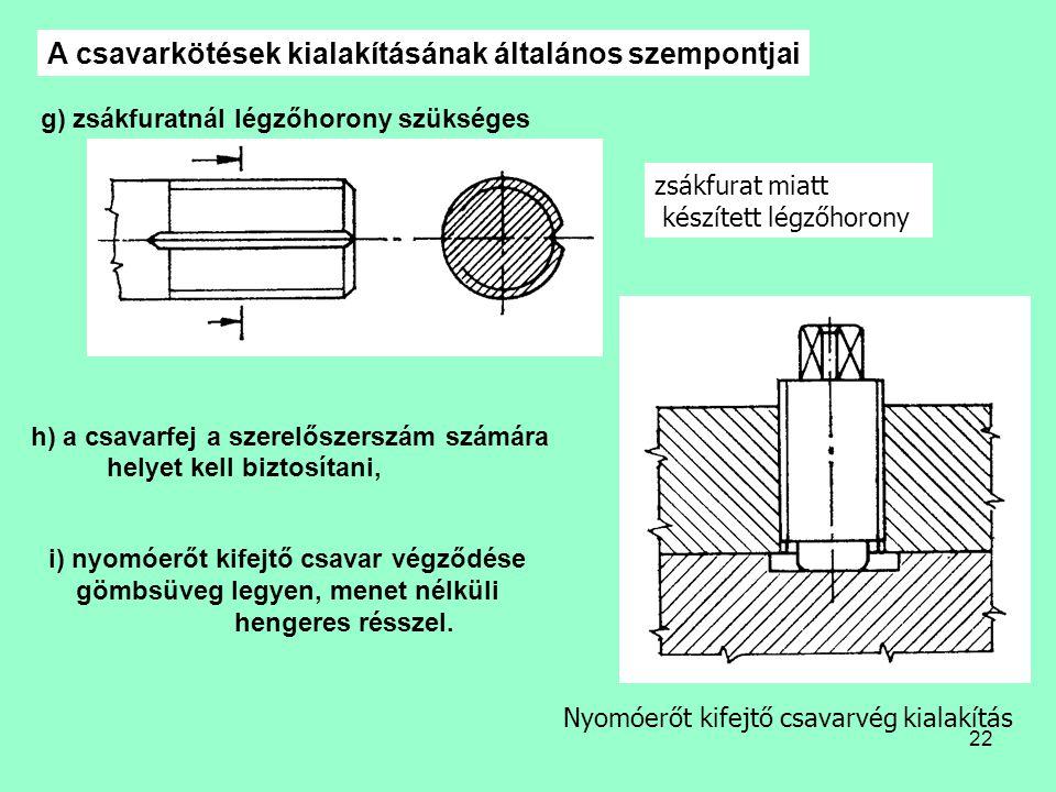 22 zsákfurat miatt készített légzőhorony Nyomóerőt kifejtő csavarvég kialakítás A csavarkötések kialakításának általános szempontjai h) a csavarfej a