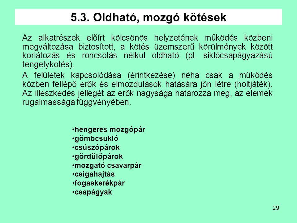 29 5.3. Oldható, mozgó kötések Az alkatrészek előírt kölcsönös helyzetének működés közbeni megváltozása biztosított, a kötés üzemszerű körülmények köz