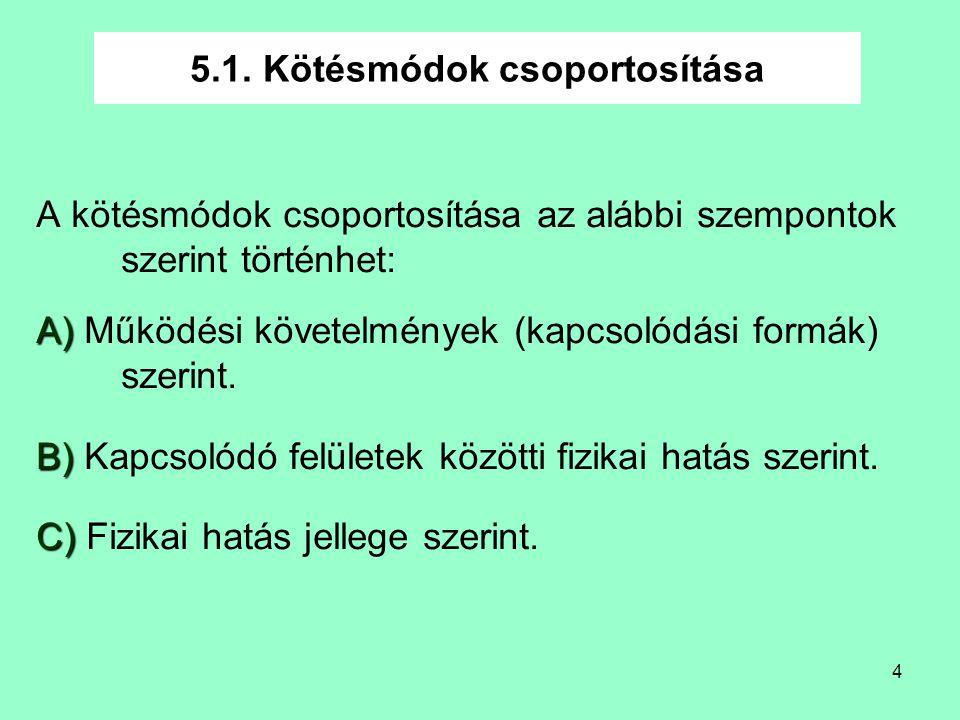 4 5.1. Kötésmódok csoportosítása A kötésmódok csoportosítása az alábbi szempontok szerint történhet: A) A) Működési követelmények (kapcsolódási formák