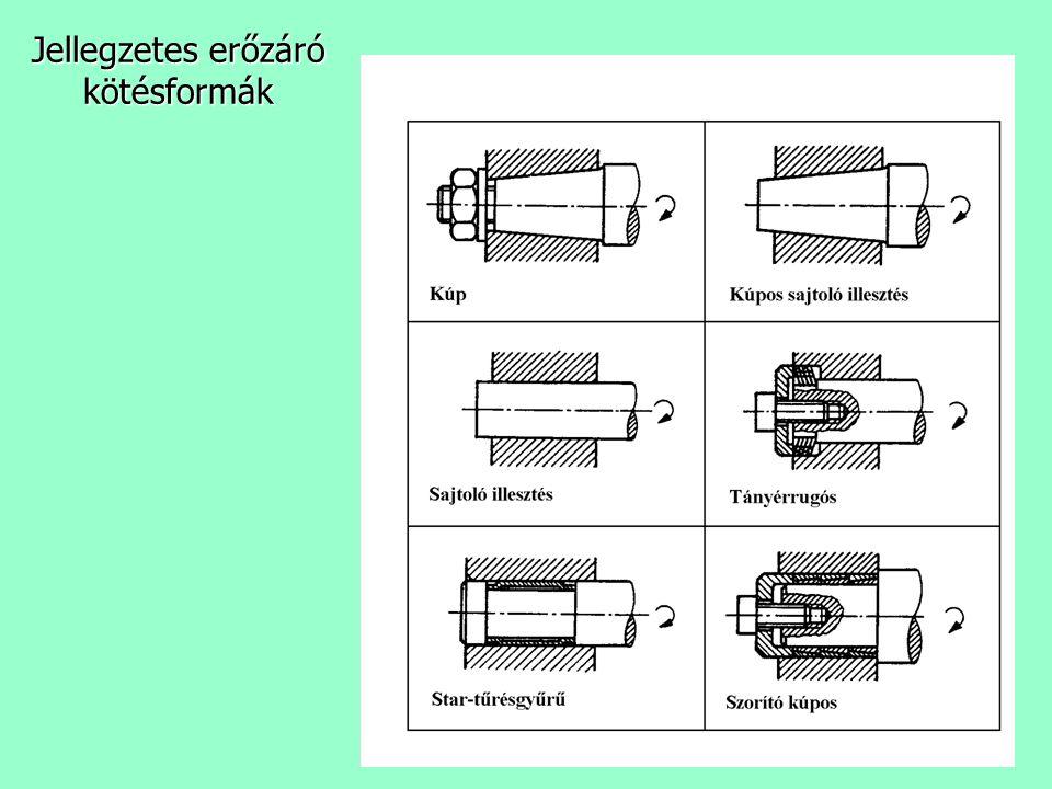 8 Jellegzetes erőzáró kötésformák
