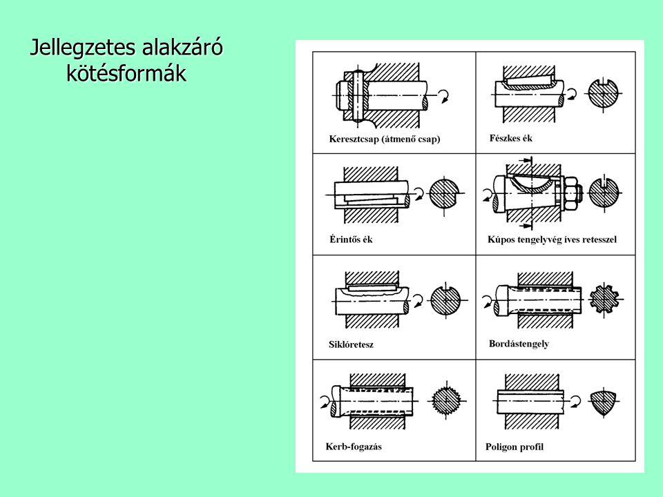 10 C) Kötésmódok a kapcsolódó felületek közötti fizikai hatás jellege szerint