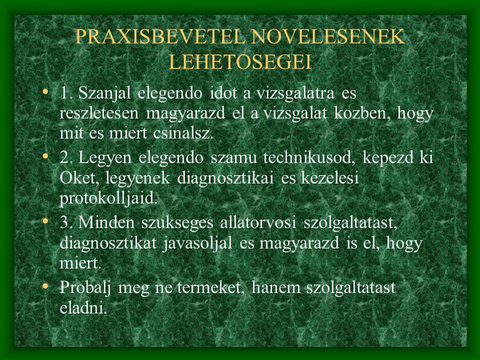PRAXISBEVETEL NOVELESENEK LEHETOSEGEI • 1.