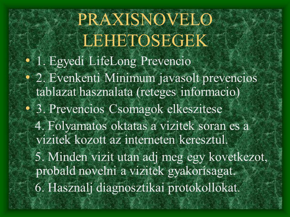 PRAXISNOVELO LEHETOSEGEK • 1. Egyedi LifeLong Prevencio • 2.