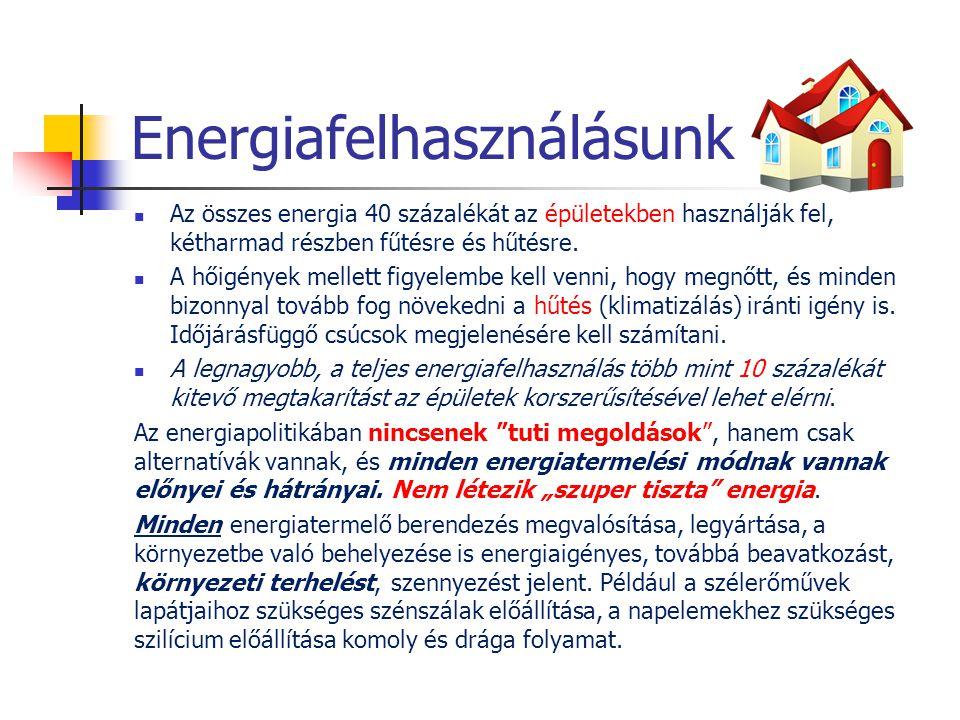 Energiafelhasználásunk  Az összes energia 40 százalékát az épületekben használják fel, kétharmad részben fűtésre és hűtésre.  A hőigények mellett fi