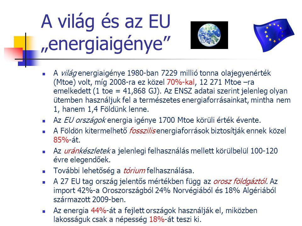 """A világ és az EU """"energiaigénye""""  A világ energiaigénye 1980-ban 7229 millió tonna olajegyenérték (Mtoe) volt, míg 2008-ra ez közel 70%-kal, 12 271 M"""
