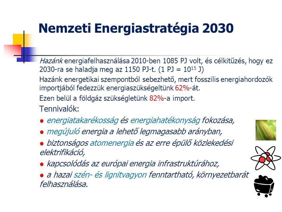 Nemzeti Energiastratégia 2030 Hazánk energiafelhasználása 2010-ben 1085 PJ volt, és célkitűzés, hogy ez 2030-ra se haladja meg az 1150 PJ-t. (1 PJ = 1